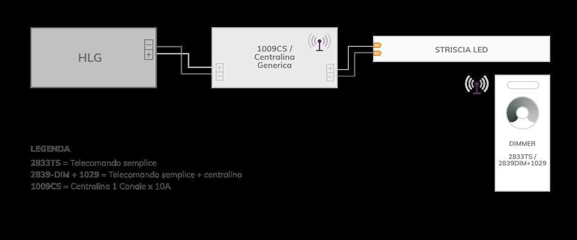 Schema Elettrico Alimentatore : Alimentatore stabilizzato v a arivigevano